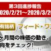 株価大暴落! 保有銘柄 フィード・ワン 第3回進捗報告